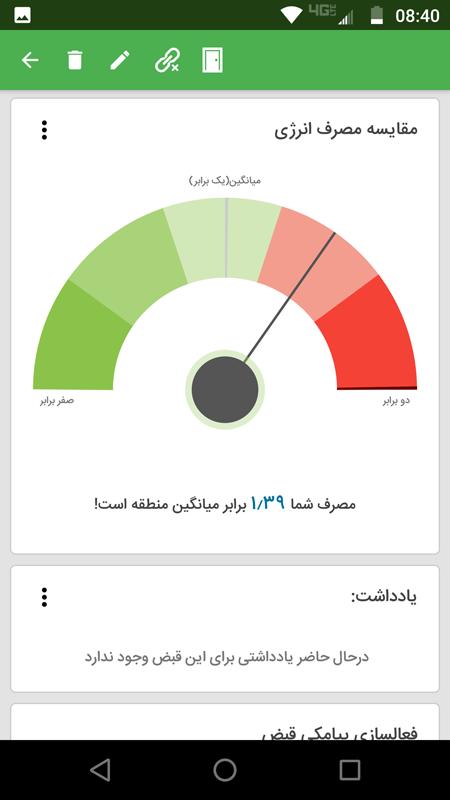 نمودار مقایسه مصرف انرژی با توجه به منطقه ی شما